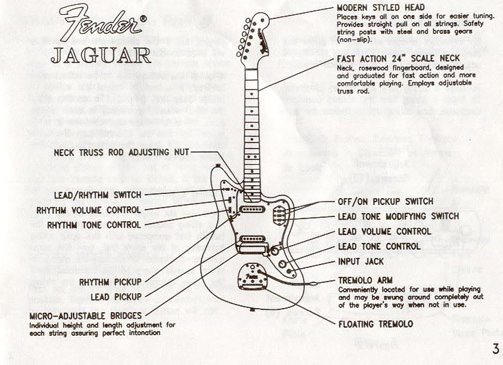 fender stratocaster owners manual pdf